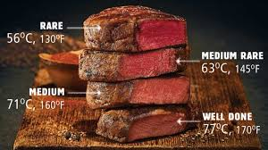 Rare Medium Rare Chart How To Grill Steak Like A Pro Temp Steak Accurately