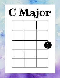 Ukulele Chord Chart Watercolor Ukulele Chord Chart