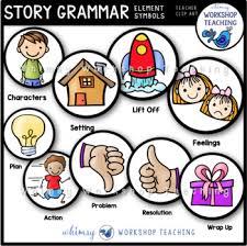 Story Grammar Story Grammar Elements Symbols Clip Art