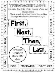 Relationships Time Order Addition Lessons Tes Teach