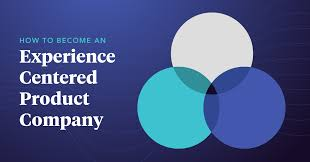 Experience Centered Design How To Become An Experience Centered Product Company Praxent