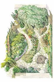 Designing An English Garden  LoveToKnowCottage Garden Plans