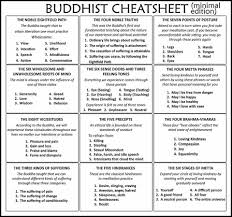 buddhist cheat sheet a cheat sheet to buddhist philosophy buddhism printing and buddhists