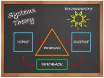 family system theory research papers rashtra prem essay in hindi family system theory research papers