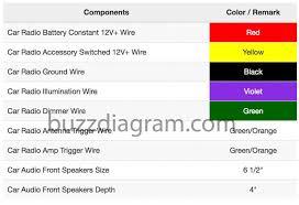 2007 kia sportage radio wiring diagram wiring diagrams schematic 2007 kia sportage radio wiring chart car stereo and wiring diagrams 2004 kia amanti radio wiring