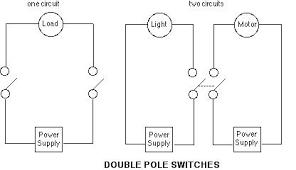 poles carlingtech com two pole jpg