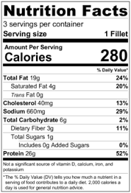 keto almond crusted fish nutrition facts