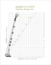 Load Chart Crane 45 Ton Kato Www Bedowntowndaytona Com
