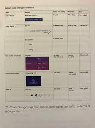 Design Systems Alla Kholmatova Pdf Download Design Systems Alla Kholmatova Issue 459 Getterminus