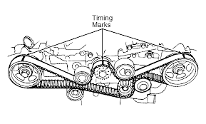 Timing Belt Replacement Costs   Repairs   AutoGuru together with  furthermore  in addition How to Know When to Replace Your Timing Belt further Repair Guides   Engine Mechanical  ponents   Timing Belt in addition Volvo S60 Timing Belt Replacement Cost Estimate additionally Timing Belt   Replacement   Service   Plainfield  Naperville also Timing Belt Replacement   2018 2019 Car Release  Specs  Price further Timing Belt   Replacement   Service   Plainfield  Naperville besides Timing Belt Broke   1990 to Present Legacy  Impreza  Outback furthermore If Subaru want you to replace timing belt  105K  they mean it. on subaru timing belt repment interval