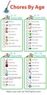 Apartment Chore Chart Chores By Age The Trip Clip