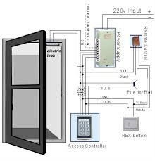 electromagnetic gate locks for access control door management crypton electromagnetic lock jpg sa 0103 jpg
