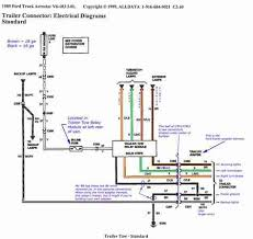 linode lon clara rgwm co uk rv wire harness color code install the wiring harness which transfers electricity from the generator to the rv run wire from the location of the generator to the inside of the cargo
