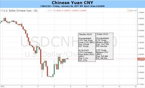 Usd Cnh Eyes On Hibor Onshore Policy