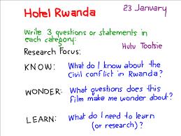 hotel rwanda genocide essay essay questions about rwanda genocide nutrishape