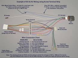pioneer car stereo wiring harness diagram mechanic s corner car radio wiring diagram