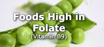 Food High In Vitamin K Nutrient Charts Top 10 Foods Highest In Vitamin B9 Folate