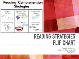 Reading Strategies Flip Chart Ca1