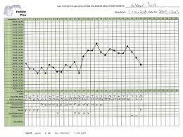 Basal Body Temp Chart Celsius 55 Clean Basal Body Temperature Chart Printable Celsius