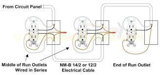 wall plug wiring diagram wiring diagram wiring diagrams for electrical receptacle outlets do it yourself