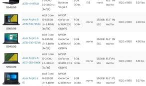 Laptop Comparison Chart Best Gaming Laptops Under 600 Roundup With Comparison