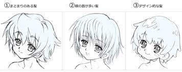 簡単かわいいキャラクターの描き方 顔からはじめる超初心者向け講座