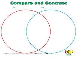 Compare And Contrast Venn Diagram Compare Contrast Venn Diagram By Diana Jones Teachers Pay Teachers