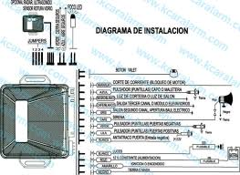 car alarm circuit wiring diagram car image wiring car security system wiring diagram wiring diagram and schematic on car alarm circuit wiring diagram
