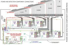 plans for train track wiring wiring diagram track wiring for control and operation of d c layouts pictures to plans for train track wiring