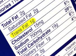 Image result for CLIP ART TRANS FAT