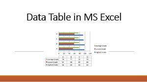 Data Table In Excel Nurture Tech Academy