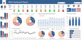 Excel Statistics Template Dynamic Dashboard Template In Excel Planet Surveyor Com