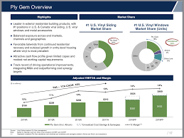 Nci Building Systems Equity Stub Has Significant Upside