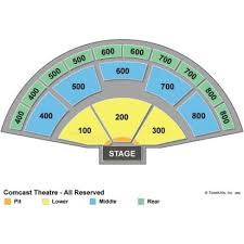 Xfinity Theater Ct Seating Chart Right Xfinity Center Seat Numbers Usana Seating Bankers Life