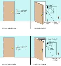 electric door strike wiring diagram wiring diagram and schematic maglock wiring diagram keywords suggestions