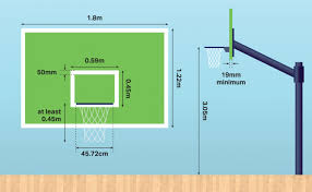 basketball court dimensions markings