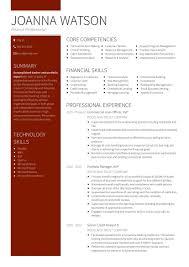 Top Best Resume Format Gulijobs Com