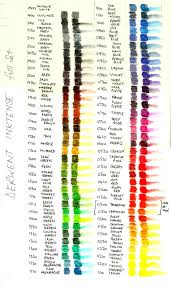 Derwent Procolour Lightfast Chart Brands Derwent