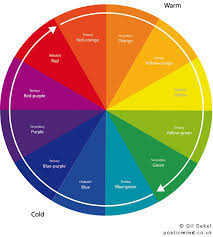 Color Theory Part II
