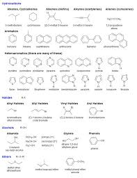 best organic chemistry images organic chemistry  principal functional groups in organic chemistry