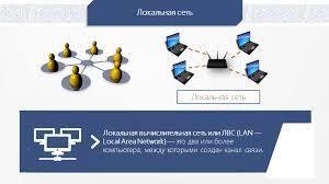 Курсовая работа Разработка локальной вычислительной сети ЛВС  Локальная сеть организации курсовая