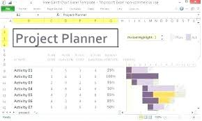 Free Project Plan Template Excel Home Renovation Project Plan Template Excel Awesome Schedule Free