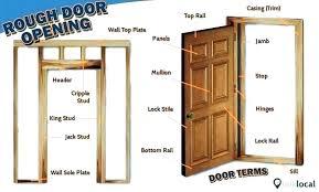 installing hinges on door jamb how to