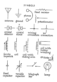 using electronics circuit diagram symbols circuit diagram symbols capacitors