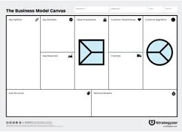 Value Proposition Design The Business Model Canvas Gets Even Better Value Proposition