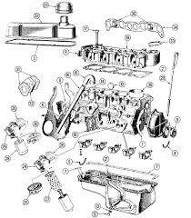 ford kent engine diagram ford wiring diagrams