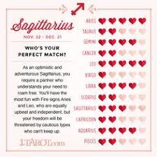 12 Best Aquarius Love Compatibility Images Aquarius Love