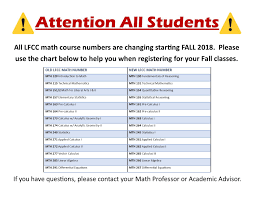 Transfer Guide Lord Fairfax Community College