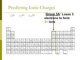 "Chapter 9 ""Chemical Names and Formulas"" - ppt video online download"