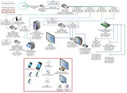 wired home network diagram access point router throughout wiring wiring home network diagram wired home network diagram access point router throughout wiring with